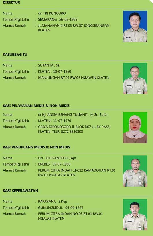 Profil Singkat Pejabat RSJD Dr. RM. Soedjarwadi